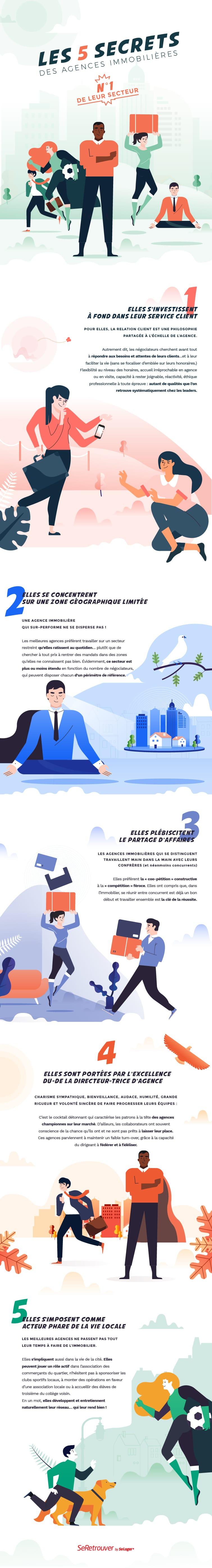 Les 5 secrets des agences immobilières