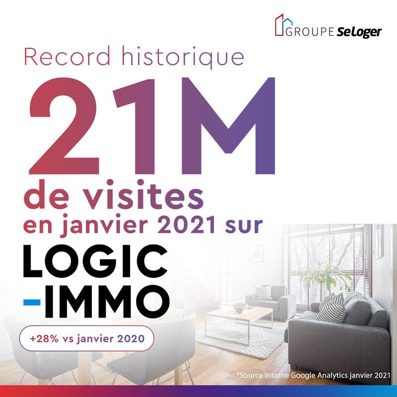 Nouveau record d'audience pour Logic-Immo en janvier 2021 !